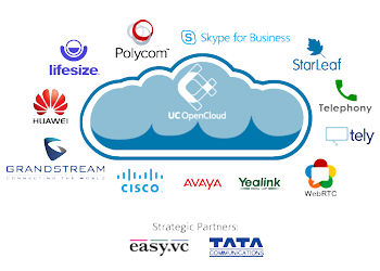 Cloud Video Services